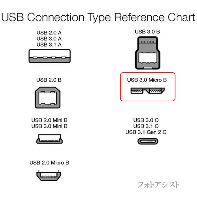 BUFFALO/バッファロー対応  USB3.0 MicroB USBケーブル 1.0m part3  A-マイクロB  ハードディスクやカメラHDD接続などに  送料無料【メール便の場合】