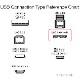 BUFFALO/バッファロー対応  USB3.0 MicroB USBケーブル 1.0m part4  A-マイクロB  ハードディスクやカメラHDD接続などに  送料無料【メール便の場合】