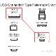 【互換品】Canon キヤノン対応 USB Type-Cケーブル USB A to C USB3.1 Gen1 1m 黒 送料無料【メール便の場合】
