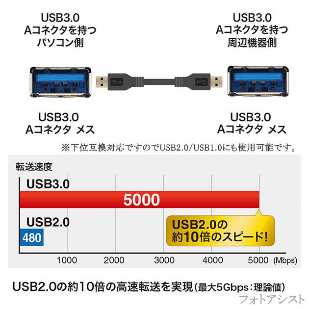 USB3.2 Gen1 (USB3.0) 高品質USBケーブル 1.0m (TypeA-TypeA) USB AF-AF 最大転送速度5Gbps 黒色 usbオスオスケーブル  送料無料【メール便の場合】
