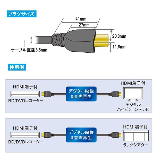 パナソニック HDMIケーブル 8m RP-CHK80-K
