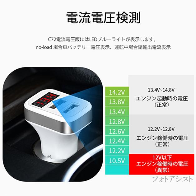 車 シガーソケットUSB充電器 2ポート数字電圧計付き iphoneやスマートフォンに快速充電 5V 2.1A カーチャージャー充電器  送料無料【メール便の場合】