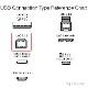 BUFFALO/バッファロー対応  USB2.0ケーブル A-Bタイプ 1.5m ハードディスク・HDD接続などに  データ転送ケーブル 送料無料【メール便の場合】