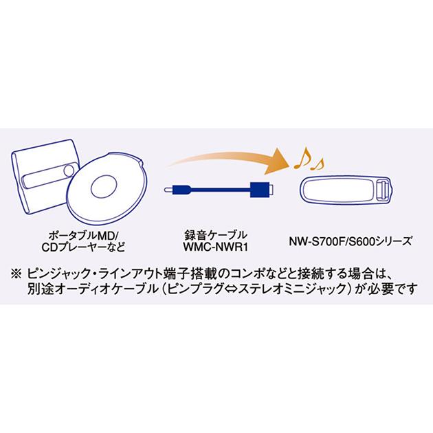 ソニー SONY 純正  録音用ケーブル ウォークマン用 WMC-NWR1  送料無料【メール便の場合】