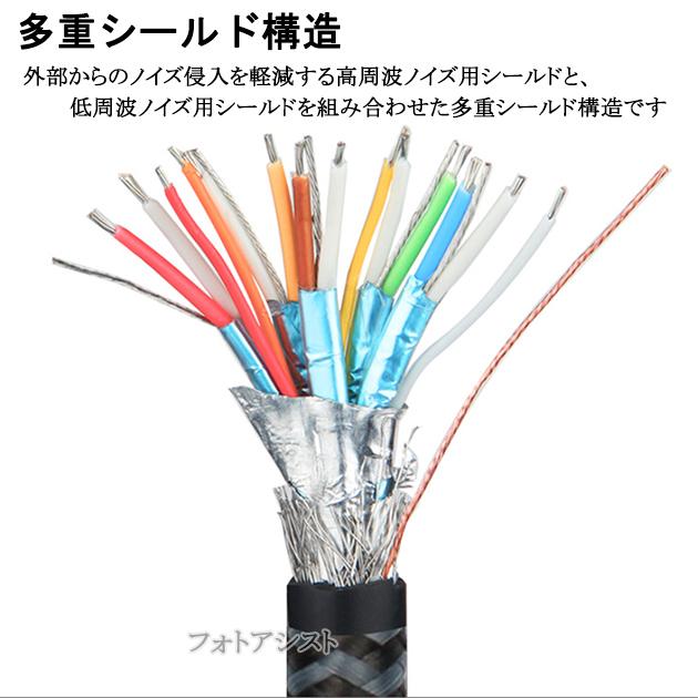 CASIO カシオ対応  HDMI ケーブル HDMI (Aタイプ)-ミニHDMI端子(Cタイプ) 2.0規格対応 2.0m  (イーサネット対応・Type-C・mini)