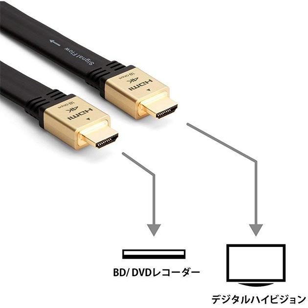 パナソニック HDMIケーブル 2m RP-CHKX20-K
