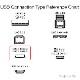 Logitec/ロジテック対応  USB2.0ケーブル A-miniBタイプ 1.0m ハードディスク・HDD接続などに  送料無料【メール便の場合】