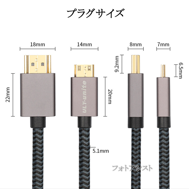 GoPro ゴープロ対応  HDMI ケーブル HDMI (Aタイプ)-ミニHDMI端子(Cタイプ) 2.0規格対応 2.0m  (イーサネット対応・Type-C・mini)