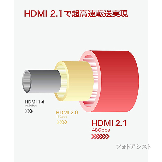 【互換品】TOSHIBA 東芝対応  HDMI 2.1規格ケーブル 8K対応  HDMI A-A 1.5m  黒  UltraHD  48Gbps 8K@60Hz (4320p) 4K@120Hz対応 動的HDR