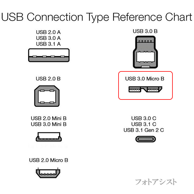 SEAGATE/シーゲイト対応  USB3.0 MicroB USBケーブル 1.0m A-マイクロB  ハードディスクやカメラHDD接続などに  送料無料【メール便の場合】