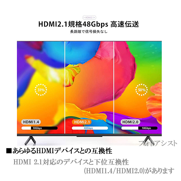 【互換品】Hisense対応  HDMI 2.1規格ケーブル 8K対応  HDMI A-A 1.5m  黒  UltraHD  48Gbps 8K@60Hz (4320p) 4K@120Hz対応 動的HDR