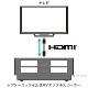 SONY プレミアムHDMIケーブル 2.0m 4K 60P/4K HDR/Ultra HD対応 DLC-HX20XF  翌日配送対応