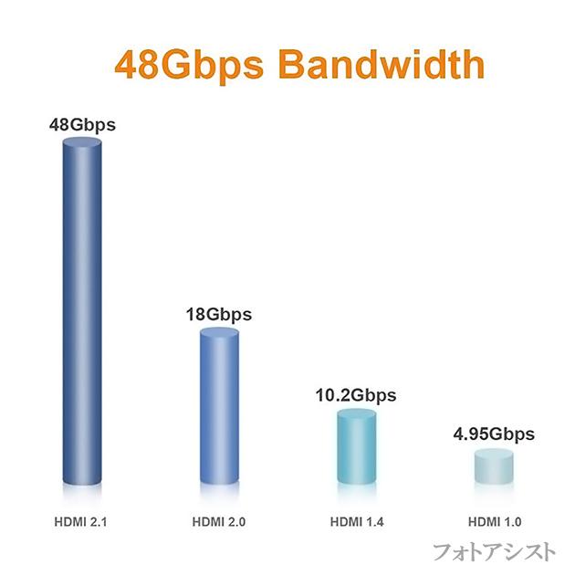 【互換品】三菱電機対応  HDMI 2.1規格ケーブル 8K対応  HDMI A-A 2.0m  黒  UltraHD  48Gbps 8K@60Hz (4320p) 4K@120Hz対応 動的HDR