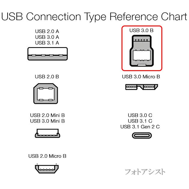 IODATA/アイ・オー・データ対応  USB3.0ケーブル A-Bタイプ 3.0m ハードディスク・HDD接続などに  データ転送ケーブル 送料無料【メール便の場合】