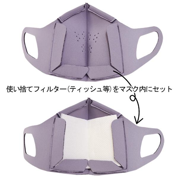 フィルター取替式マスク ータイプ1−