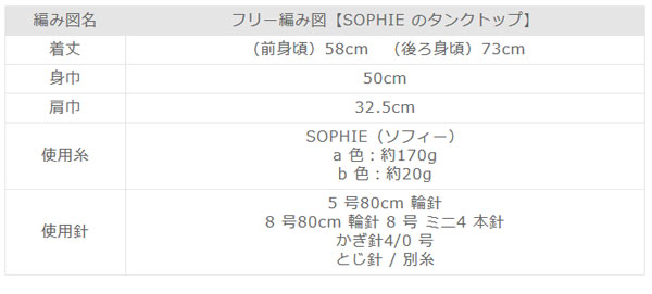ベルギー・コルトレイクリネン100%手芸糸 フリー編み図【SOPHIE のタンクトップ】