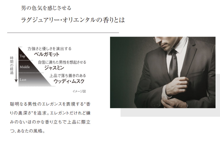 PROUDMEN プラウドメン ハンド&スキンクリーム ラグジュアリー・オリエンタル 60g