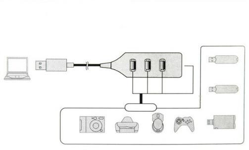 4ポートUSBハブ ケーブル45cm★USB2.0/1.1 USB HUB★USB2.0ハイスピードモード対応