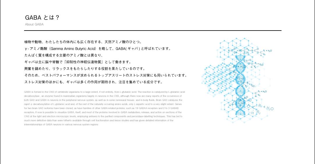 いちたす メンタルセットサプリ ギャバ(GABA) 30日分 (30粒)