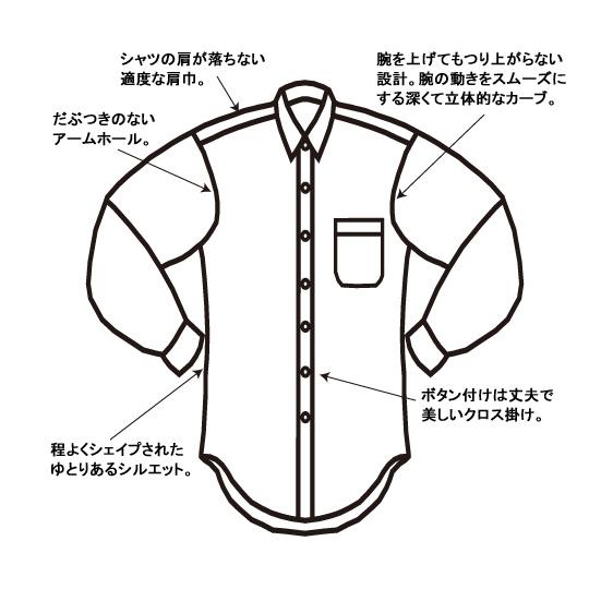 [38Z010-11]長袖 形態安定ワイシャツ レギュラーカラー ブルー 無地タイプ