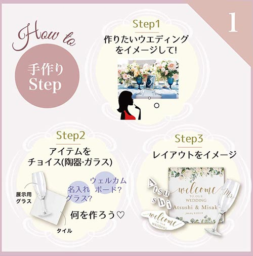 【オーブン転写紙】ウエディング カジュアルパーティ A4 2枚