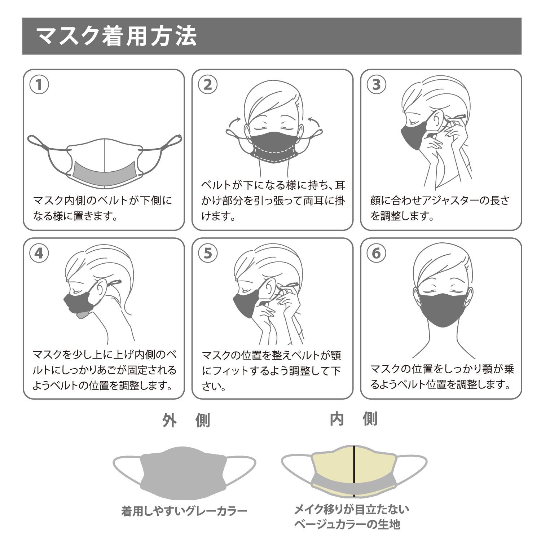 小顔ボーテ シークレットリフトアップマスク