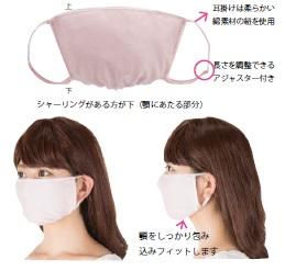 nelne 夢肌ごごちの美容マスク