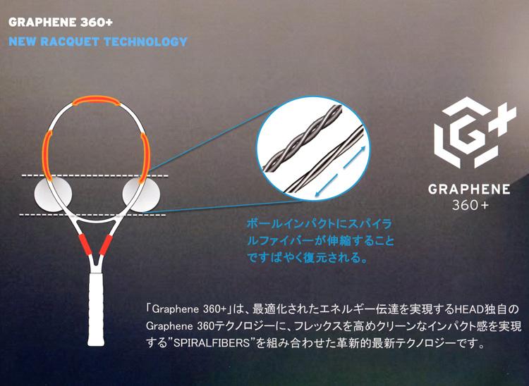 グラビティーMP G2