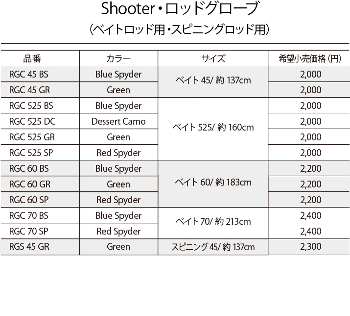 Shooter・ロッドグローブ(ベイトロッド用・スピニングロッド用)