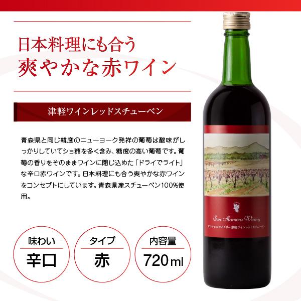 津軽ワインレッドスチューベン アートラベル