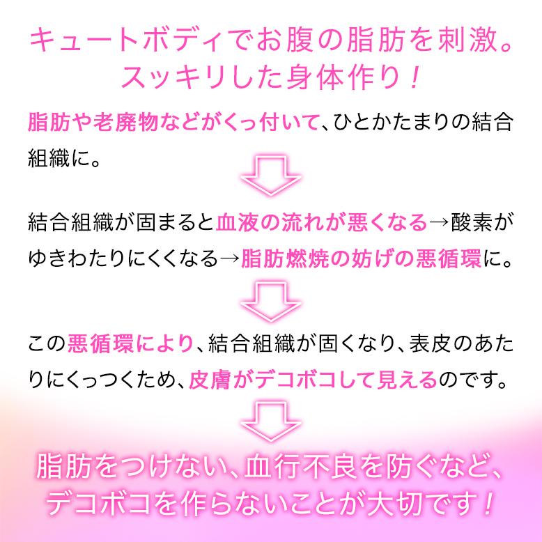 【期間限定10%OFF】キュートボディ コーラルピンク