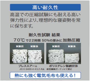 【シングル】フランスベッド 三次元スプリング構造体マットレス RH-BAE-DLX  シングル