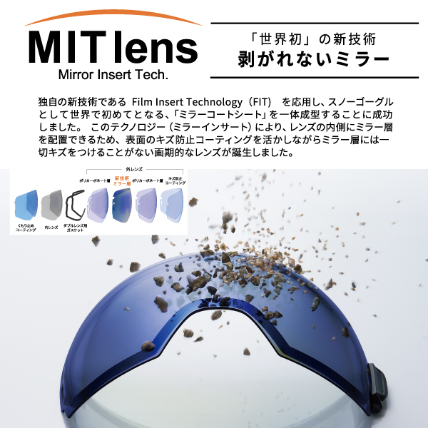 DICE HIGHROLLER専用スペアレンズ LHR1091 BL/LG (MITミラー・撥水・PAF)