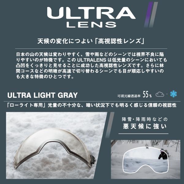RIDGELINE専用スペアレンズ LRL-4470 LSIL(ULTRA ミラー 撥水 PAF) レンズのみ