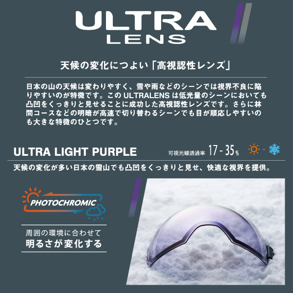 LRA-4265 CUL RACAN用レンズ(調光 ULTRA ミラー 撥水 PAF) レンズ単品