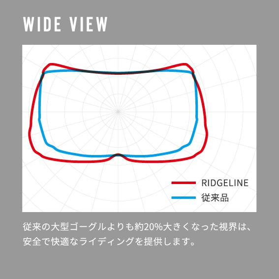 2020-2021 RIDGELINE-MPDH BKOC 偏光ミラーレンズ メガネ対応
