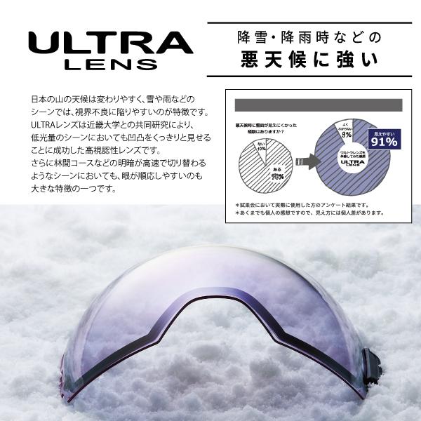 LRV-4165 UL ROVO用レンズ(ULTRA ミラー 撥水 PAF) レンズ単品