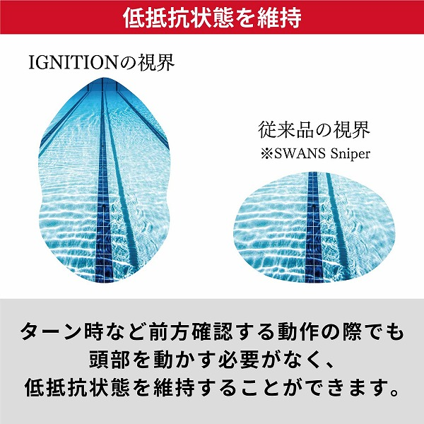 IGNITION-N CLA 自由形専用モデル(イグニッション) レーシングクッション付き スイミングゴーグル