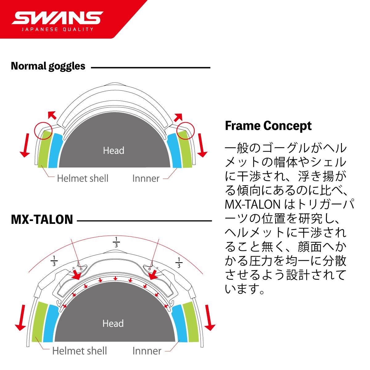 【3月入荷予定】MX-TALON-M MBK ダート・モトクロスゴーグル ミラータイプ