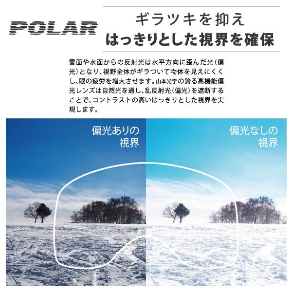 【11月入荷】HELI専用スペアレンズ L-HELI-MPDH PI/Y(偏光 ミラー) レンズのみ