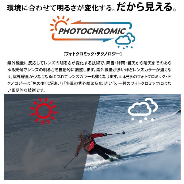 【11月入荷】V4-CPDH R/BK ブイフォー 偏光調光レンズ
