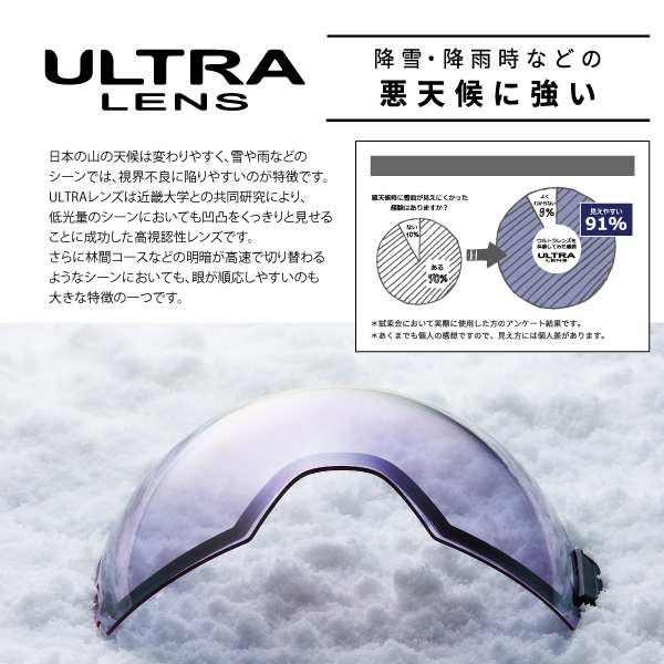 RIDGELINE専用スペアレンズ LRL-4165 UL (ULTRA ミラー 撥水 PAF) レンズ単品