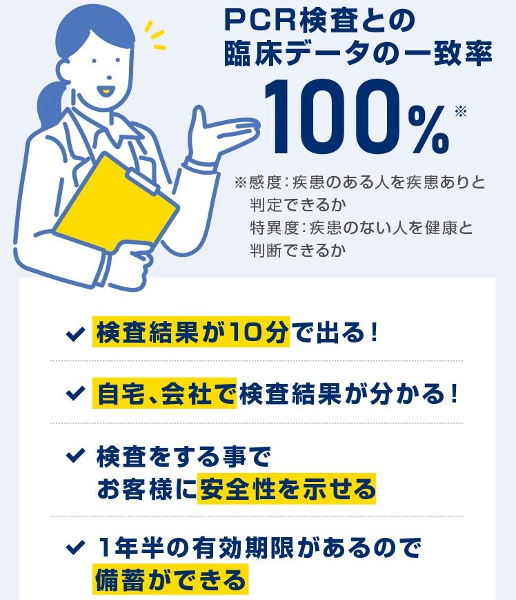@2900円【500回分】新型コロナ抗原検査キット※送料無料