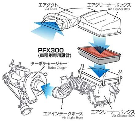 [PFX300 FD4]スバルR1(RJ1/2)/R2(RC1/2)/ステラ *小型宅配便
