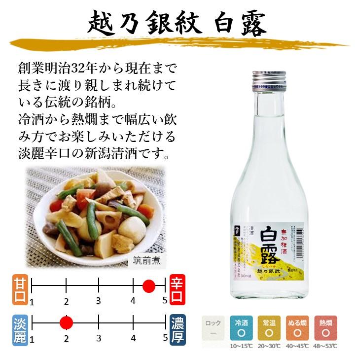 【夏季限定】夏の冷酒入り 日本酒 飲み比べセット 300ml×5本 新潟 高野酒造