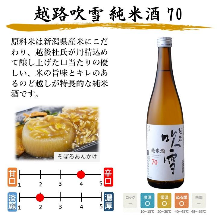 【秋季限定】日本酒 秋あがり 2021 飲み比べセット 720ml×2本 ひやおろし お酒 新潟 高野酒造