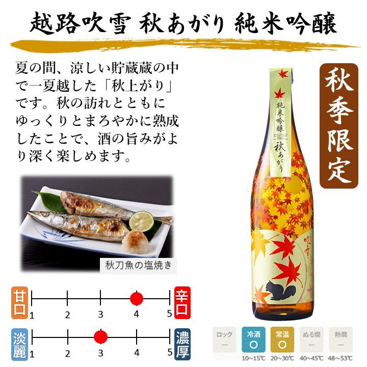 【秋季限定】日本酒 秋あがり 2021 飲み比べセット 720ml×3本 お酒 新潟 高野酒造