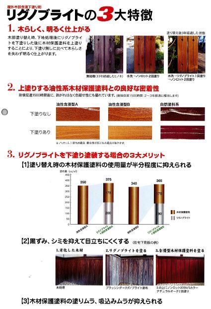リグノブライト 三井化学産資