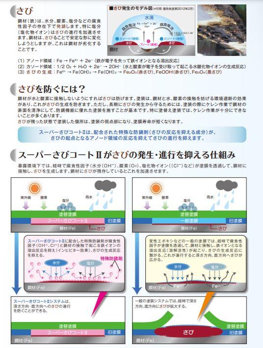 スーパーさびコートII(標準形)