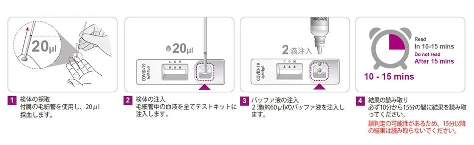 【25キット】コロナウイルス抗体検査キット(1キットあたり2,080円)採血針なし※平日12時までの決済で即日出荷